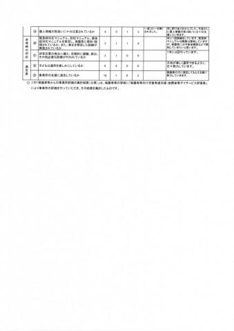 保護者等からの事業所評価の集計結果2